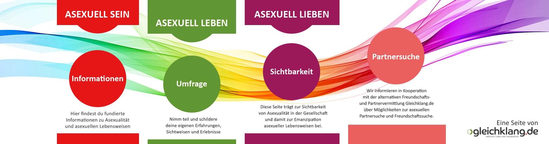 ASEXUELL - Infos zu Asexualität und asexueller Partnersuche